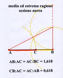 2-sezione-aurea1.jpg