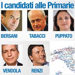 candidati-primarie-sinistra_258